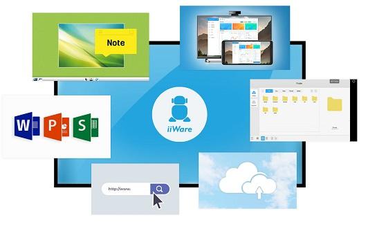 monitory interaktywne IIyama - IIware